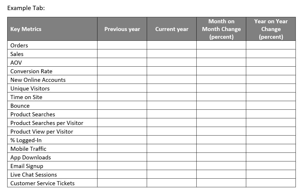 Track a List of Key Metrics According  Screenshot