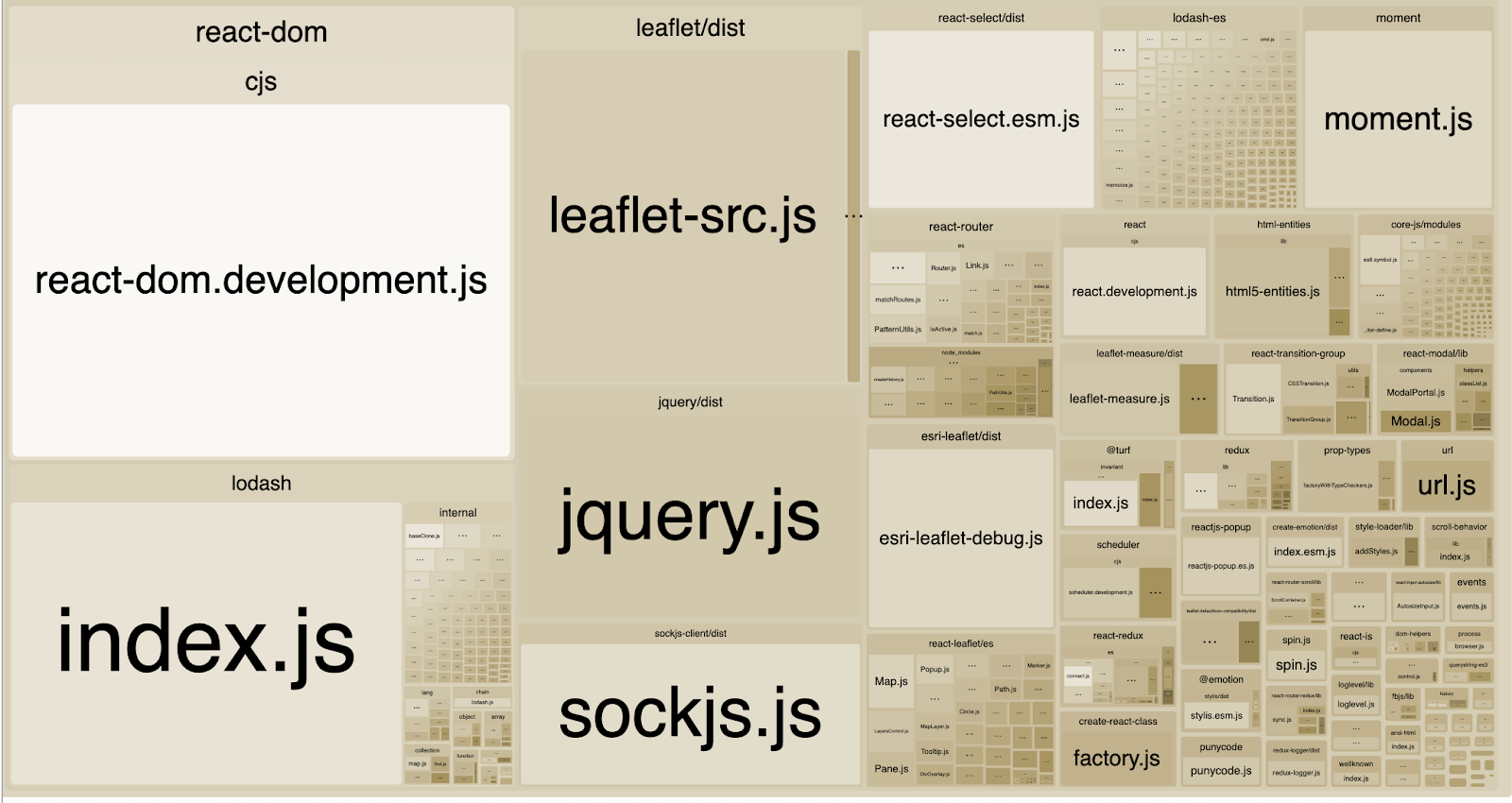 Lessons on tree-shaking Lodash with Webpack and Babel