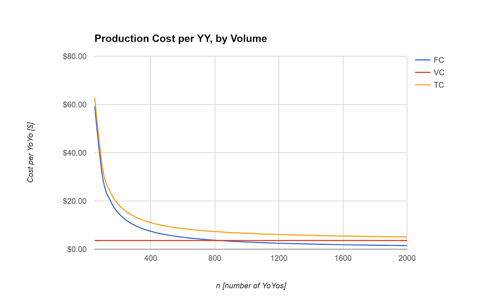 2.008 Deliverable4 Costing 3.png