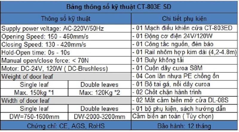 bảng thông số kỹ thuật cửa tự động cortech hàn quốc