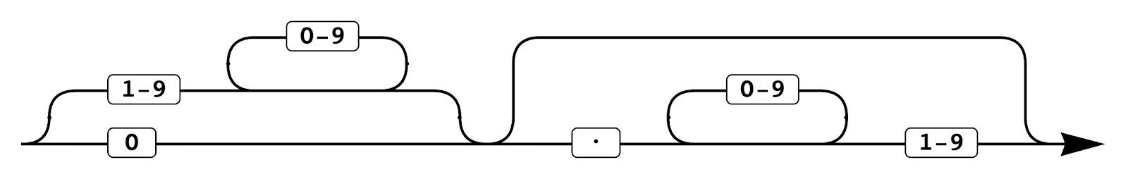 ismp-rails.jpg