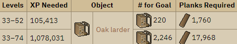 Oak ladder