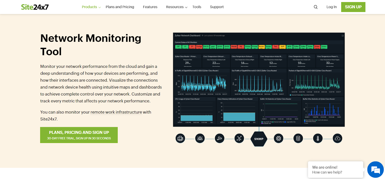 Site24x7 Network Performance Monitoring Tool