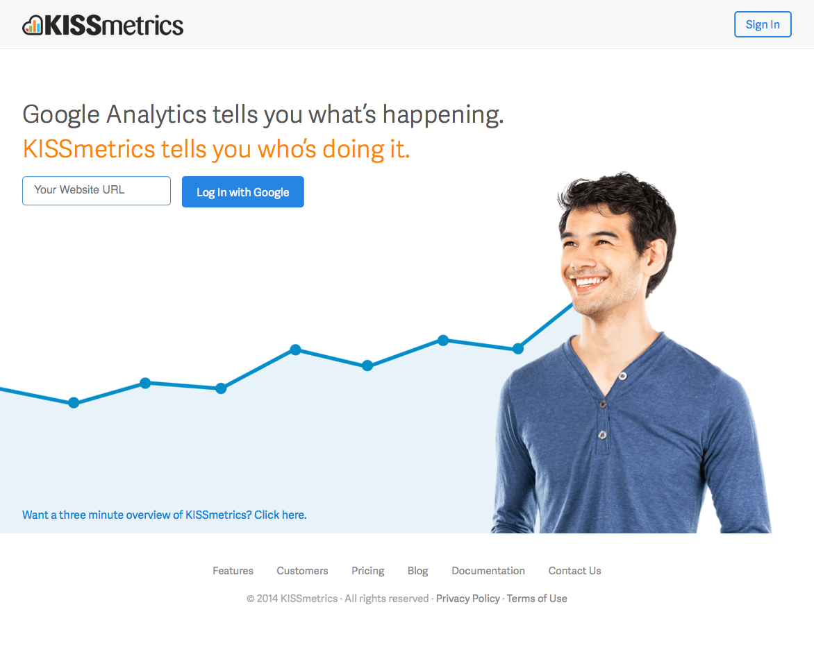 kissmetrics homepage.