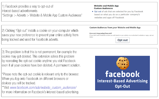 Facebook IBA Opt-out chrome extension