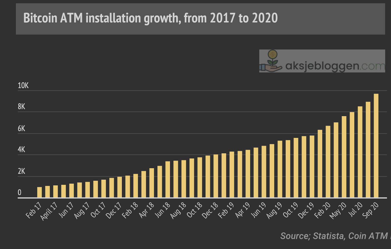 Bitcoin_ATM_Installation_Growth.png