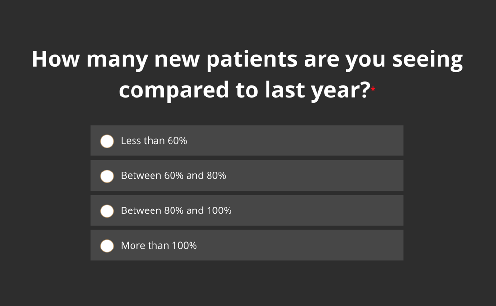 How many new patients are you seeing compared to last year?