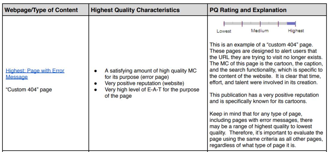 Rating, content and characteristics chart