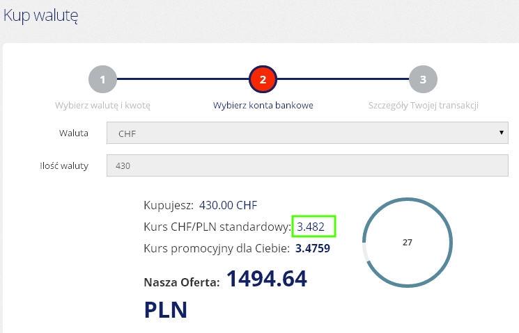 Wymiana CHFPLN na liderwalut.pl