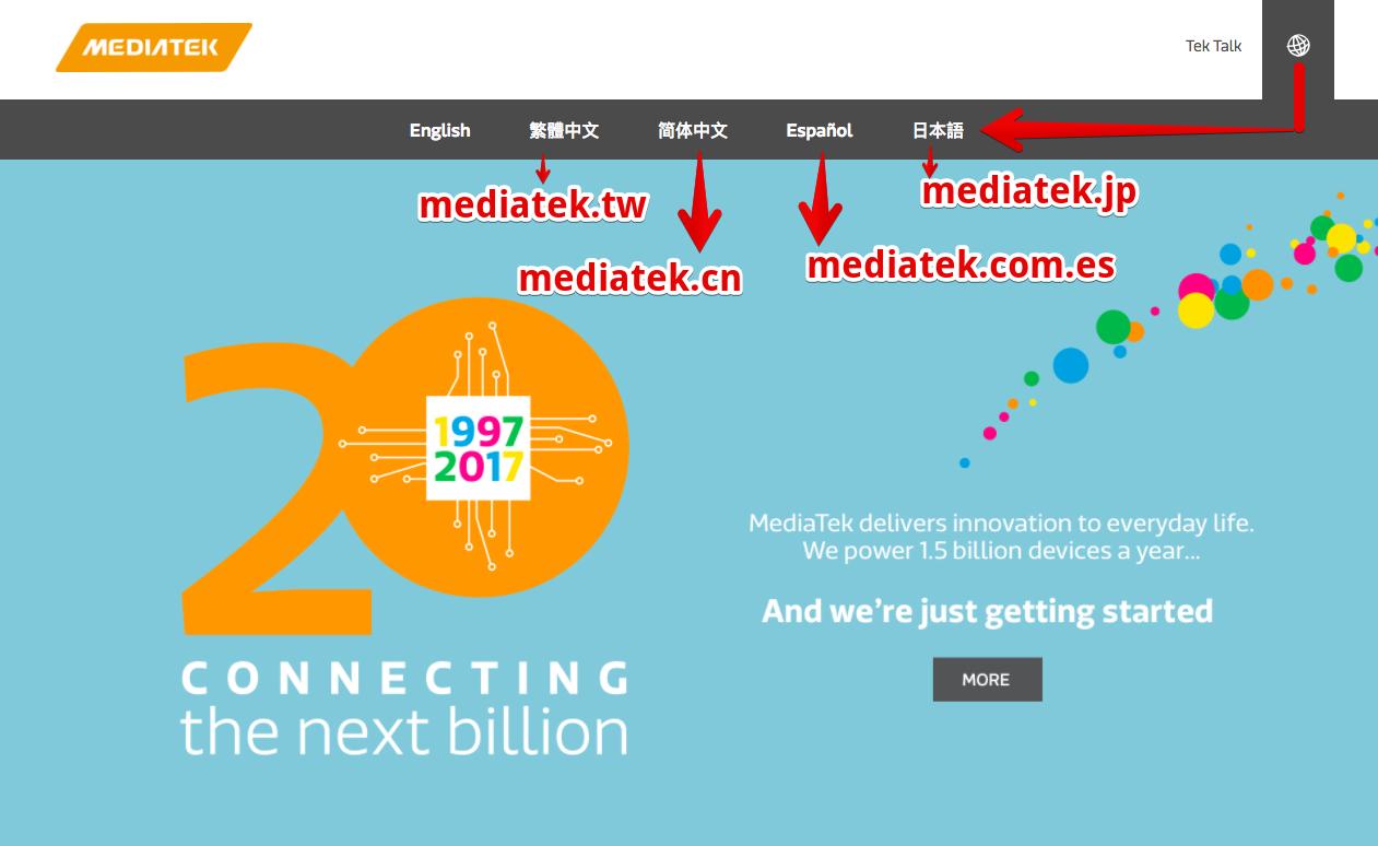 Mediatec-en-contry_selection.png