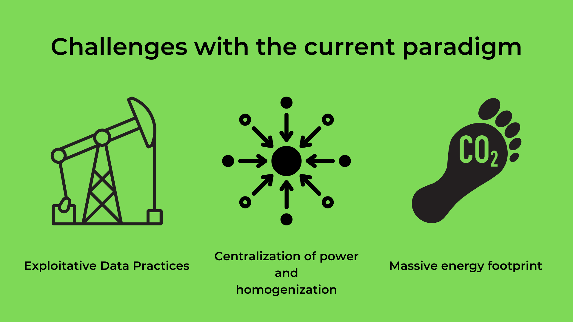 Challenges with the current paradigm