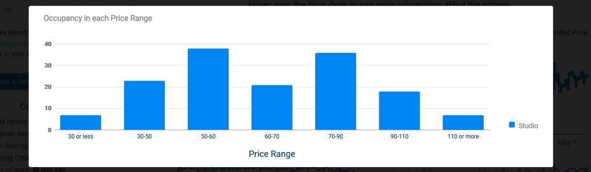 Price range- Zeevou