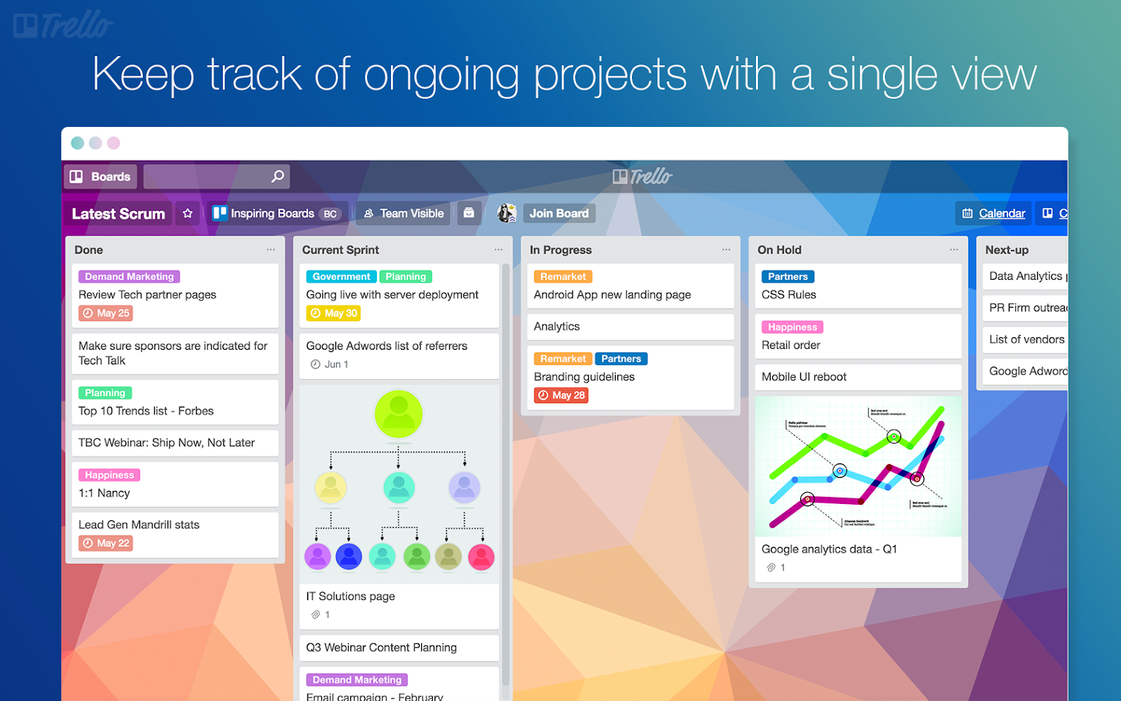 how freelance writers can use trello