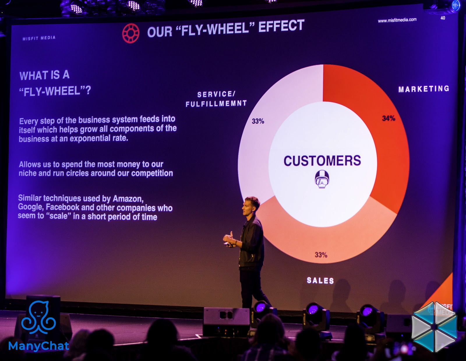 Misfit Media Fly Wheel Effect | Conversations 2019: Everything You Need To Know About Agency Day