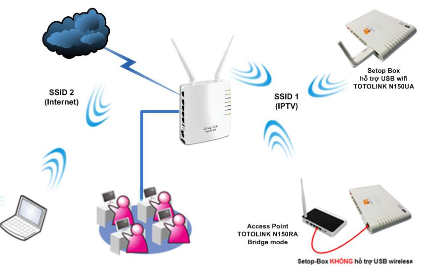 http://www.anphat.vn/VigorFly200_IPTV_Wireless_files/image001.png