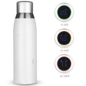 Smart Water Bottle