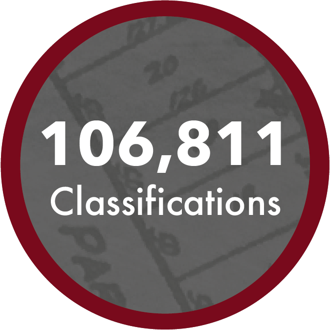 This image shows our progress. 142,526 of 248,020 deed transcriptions have been completed since the start of Ramsey County. This means we are 57% done with Ramsey County transcriptions.