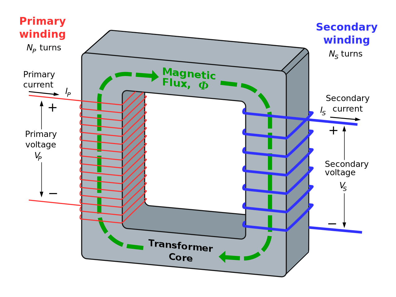 C:\Users\sys\Desktop\electric diagrams\Transformer.png