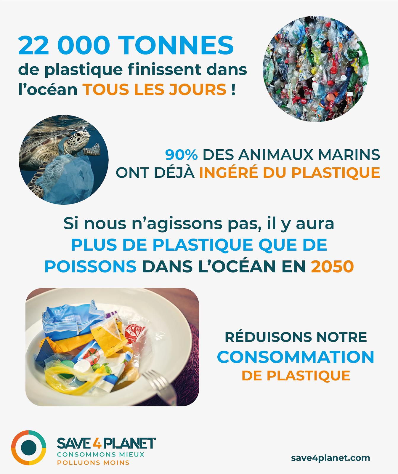 pollution plastique milieux naturels