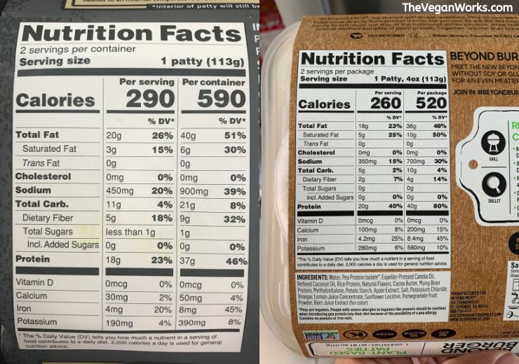 Vegan Burger nutrition facts comparison