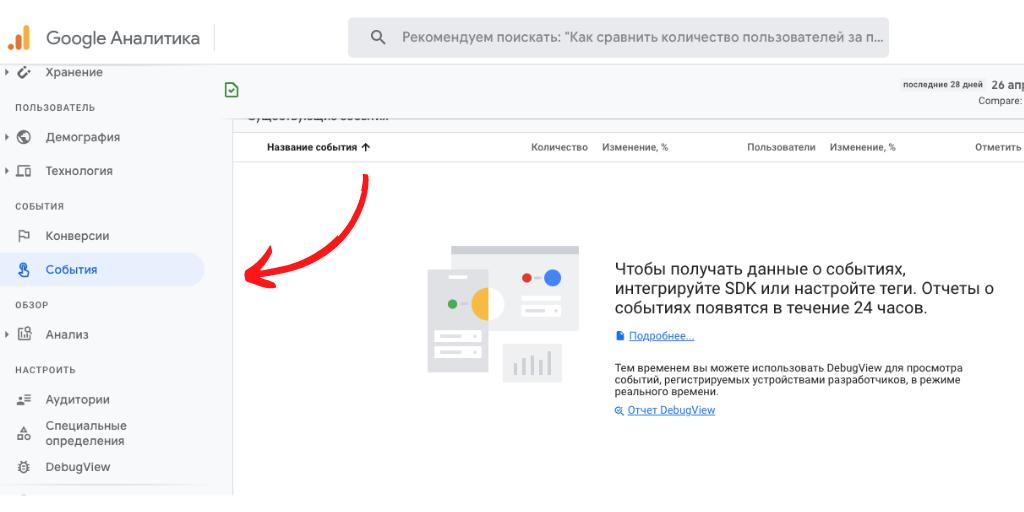 Добавить в Google Analytics конверсии и события