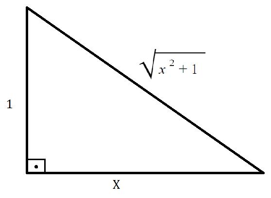 y=arctan(x) derivative of arctan(x) right triangle 1 x
