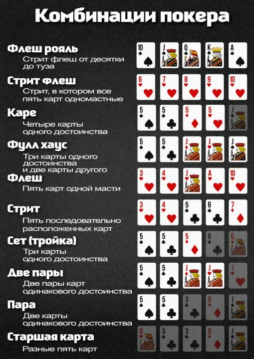 https://poker.by/wp-content/uploads/poker-combinaciyi.jpg