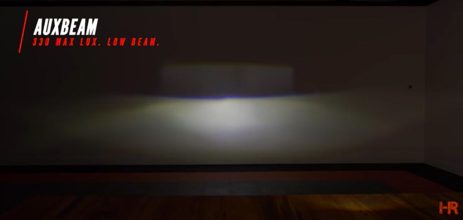 GTR lighting Ultra Series Two LED headlight bulb