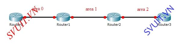 Cisco ASA Dynamic Routing (2)