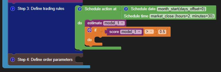Scoring the Model