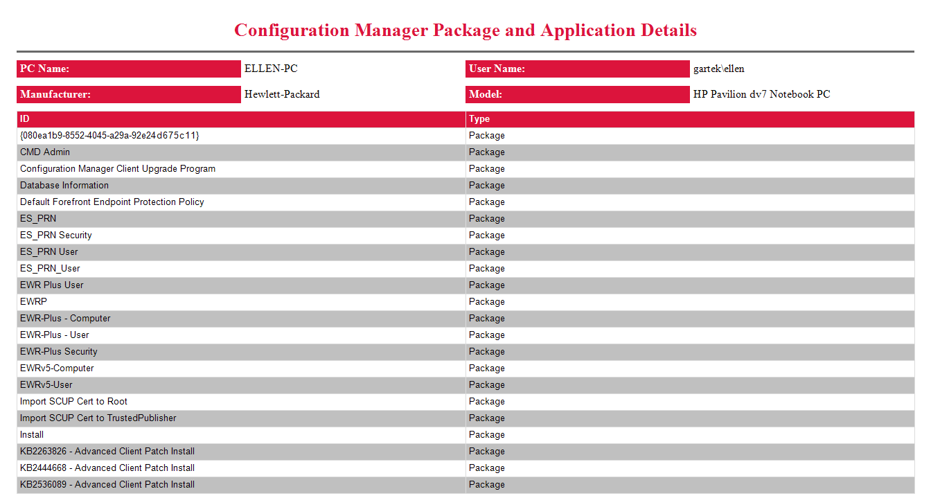 Configuration Manager Package and Application Details