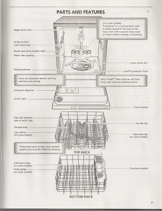 Kenmore ultra wash ii dishwasher manual on