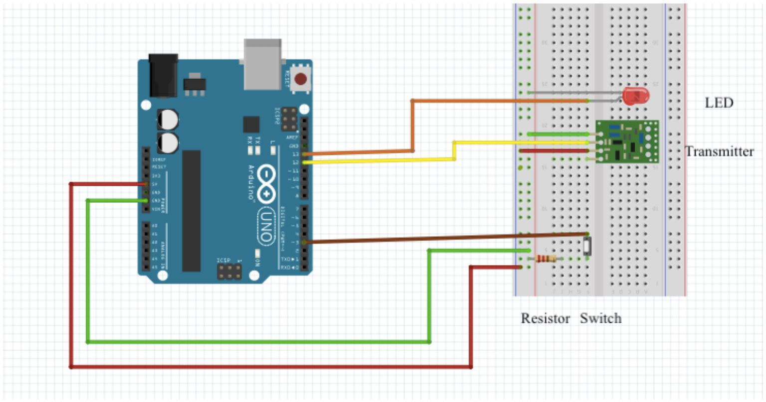 RF Transmitter Connection