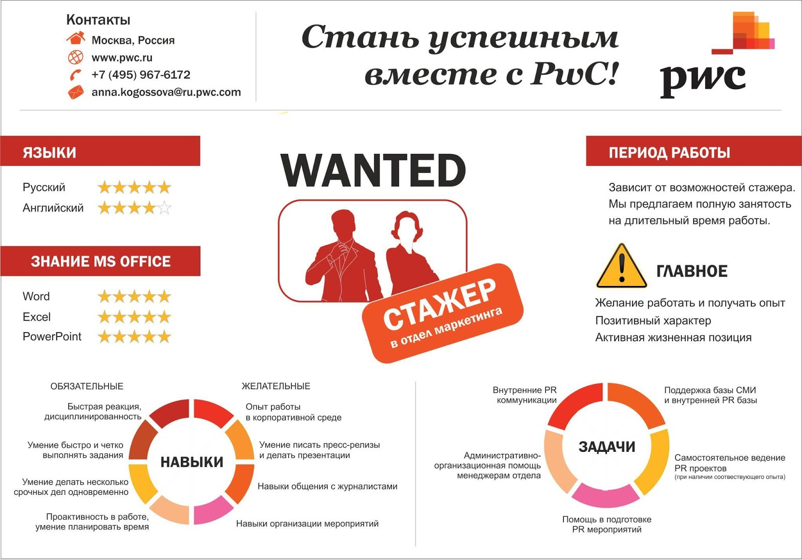 Разместить объявление о работе для стажеров и молодежи частные объявления в городе раменское