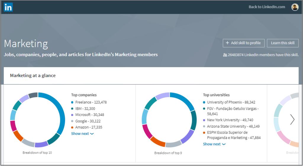 Linkedin keyword