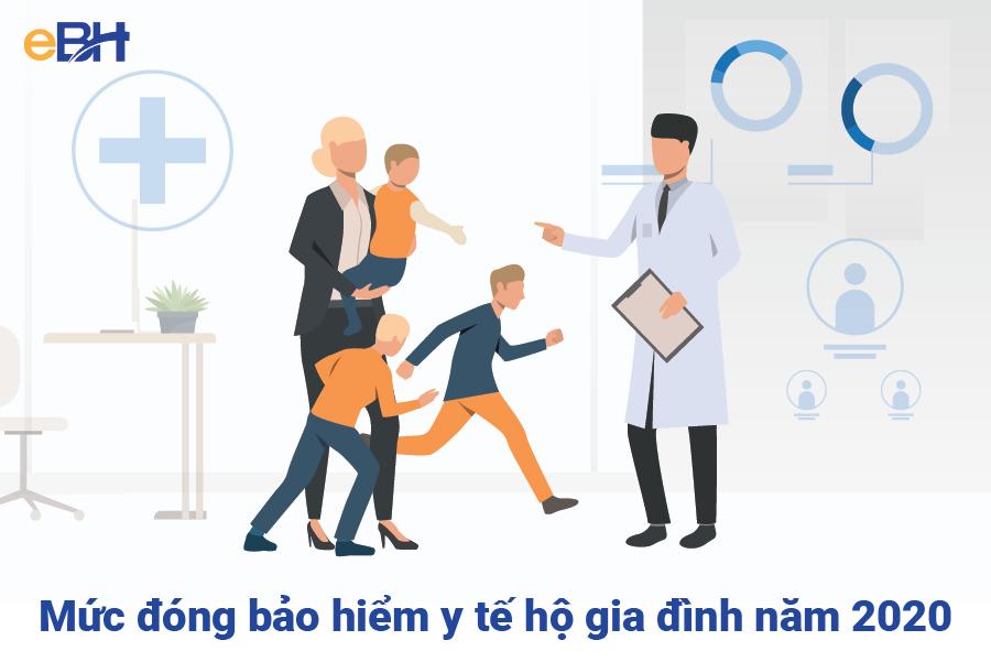 Mức hưởng bảo hiểm y tế hộ gia đình mới nhất 2020.