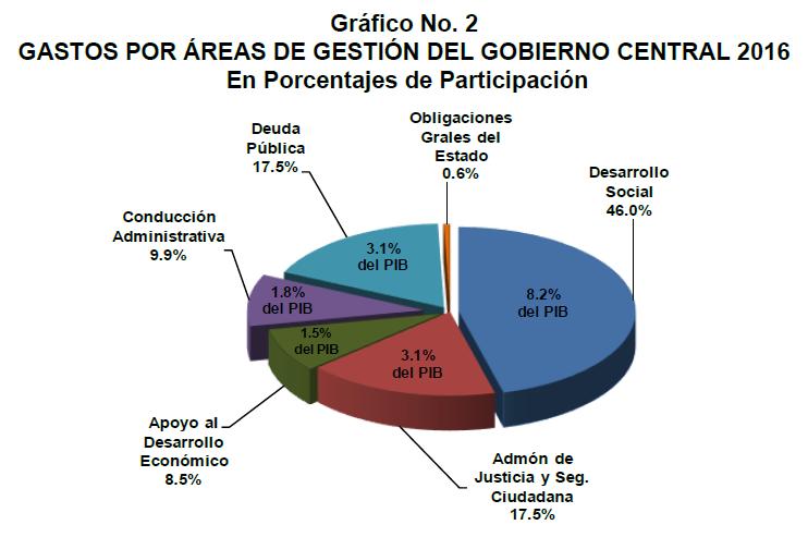 Grafica 2.png