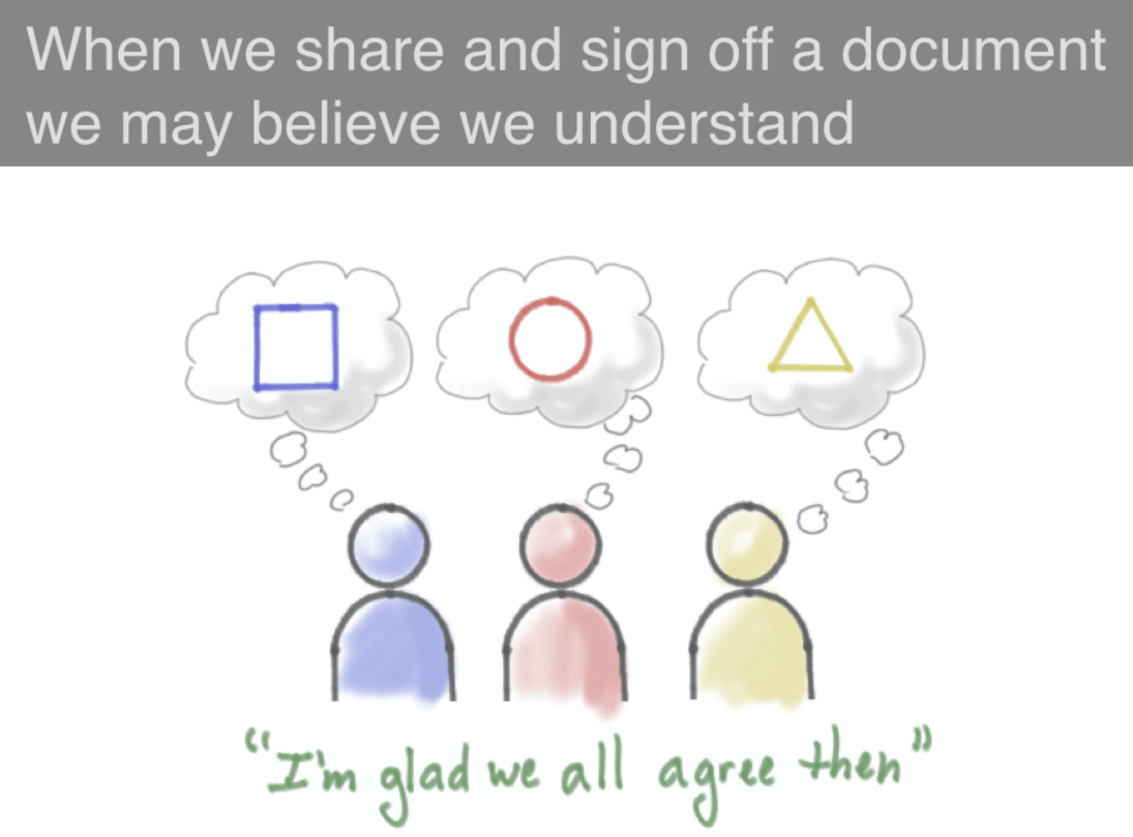 When we share and sign off a document we may believe we understand