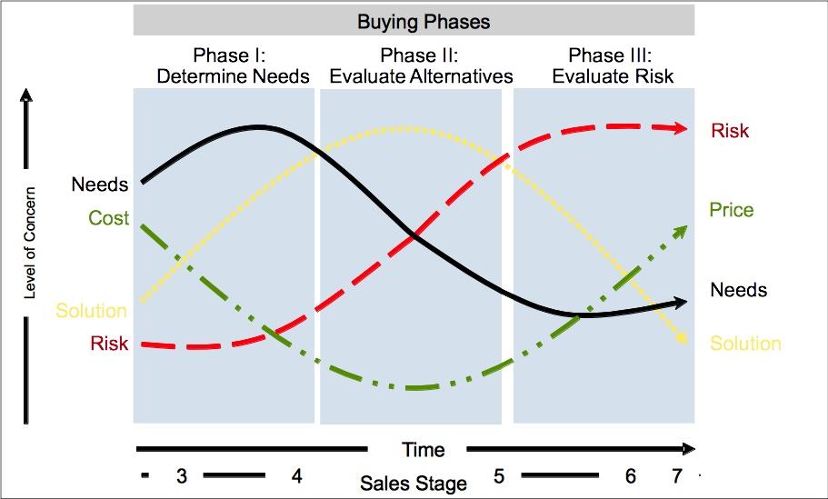 deal phases.jpg