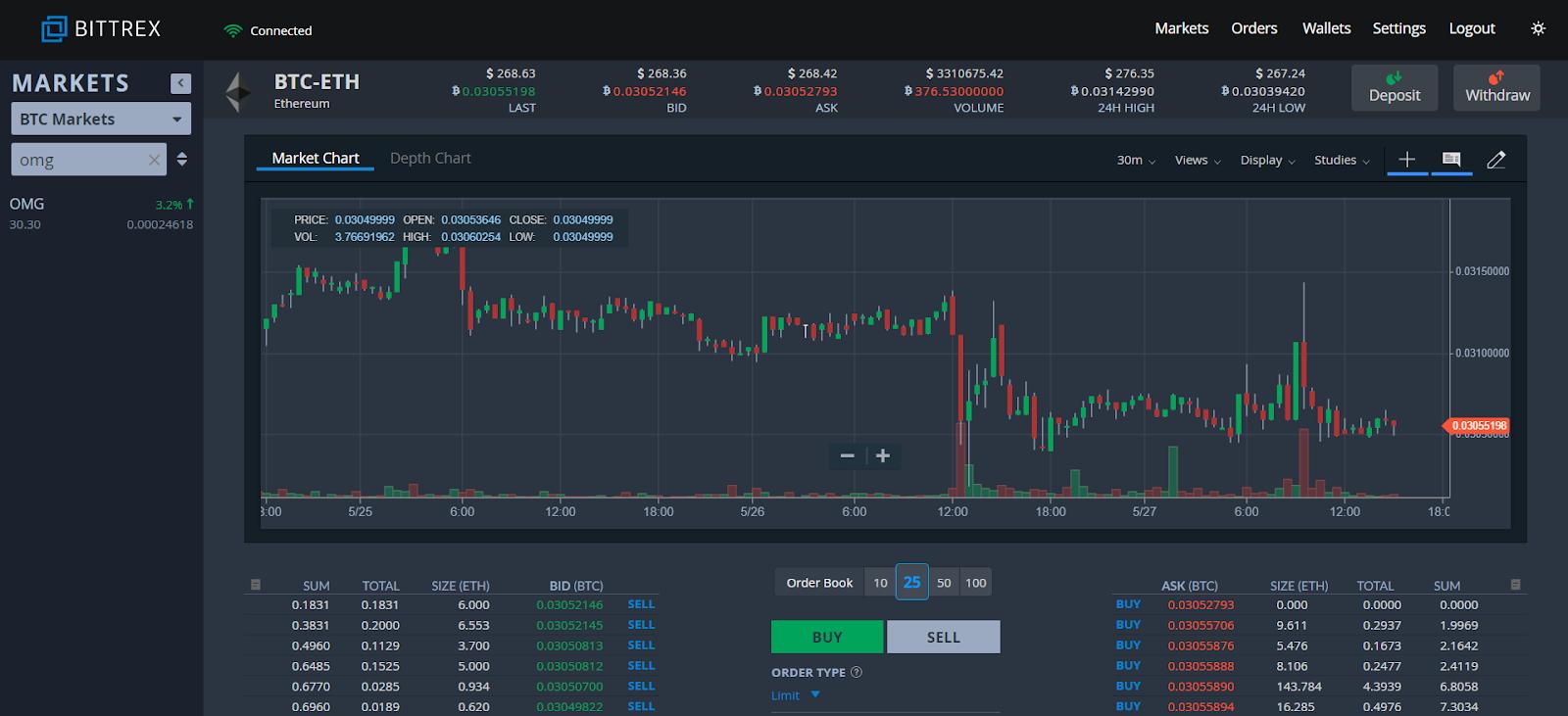 Bittrex BTC - ETH screen shot.