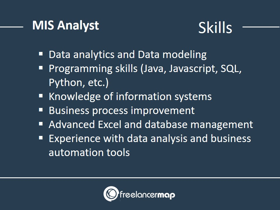 MIS Analyst - Skills Required