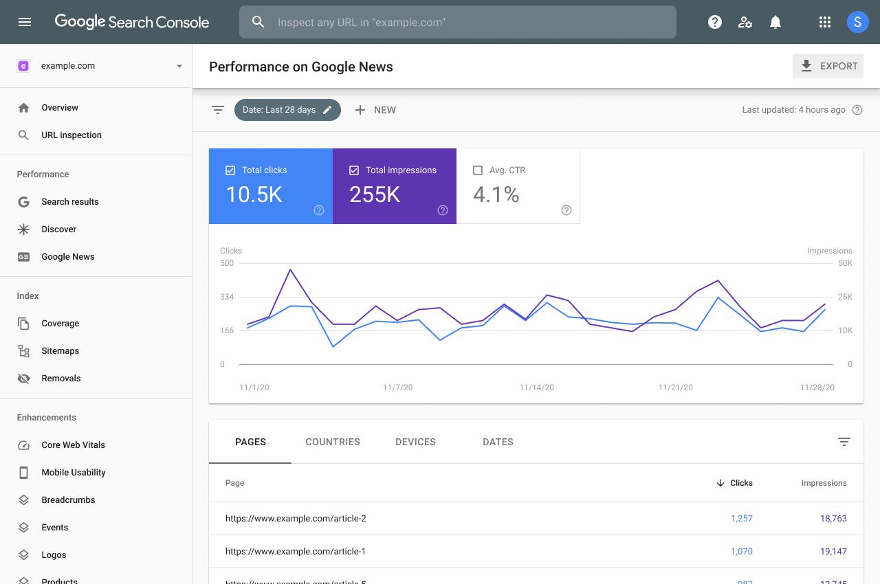 трафик из новостных сервисов Google в search console