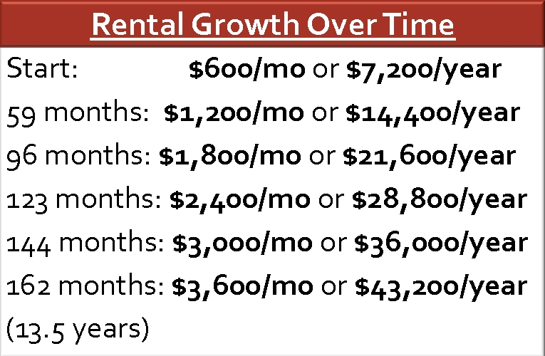 All cash plan - chart of growth over time.jpg