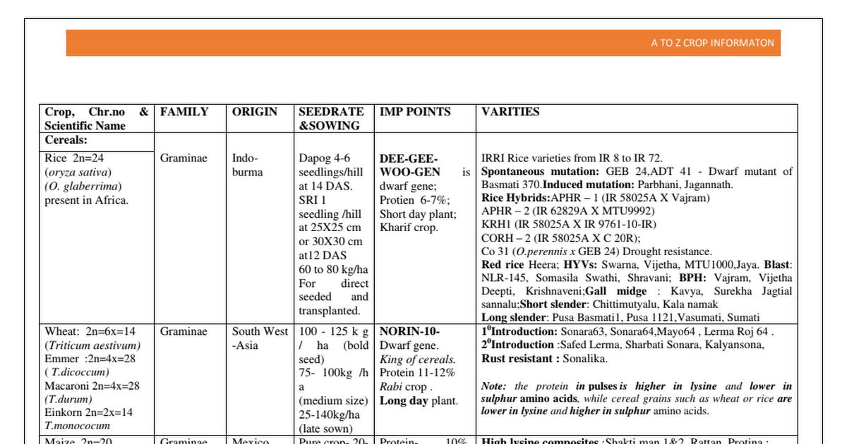 a to z crop info pdf - Google Drive