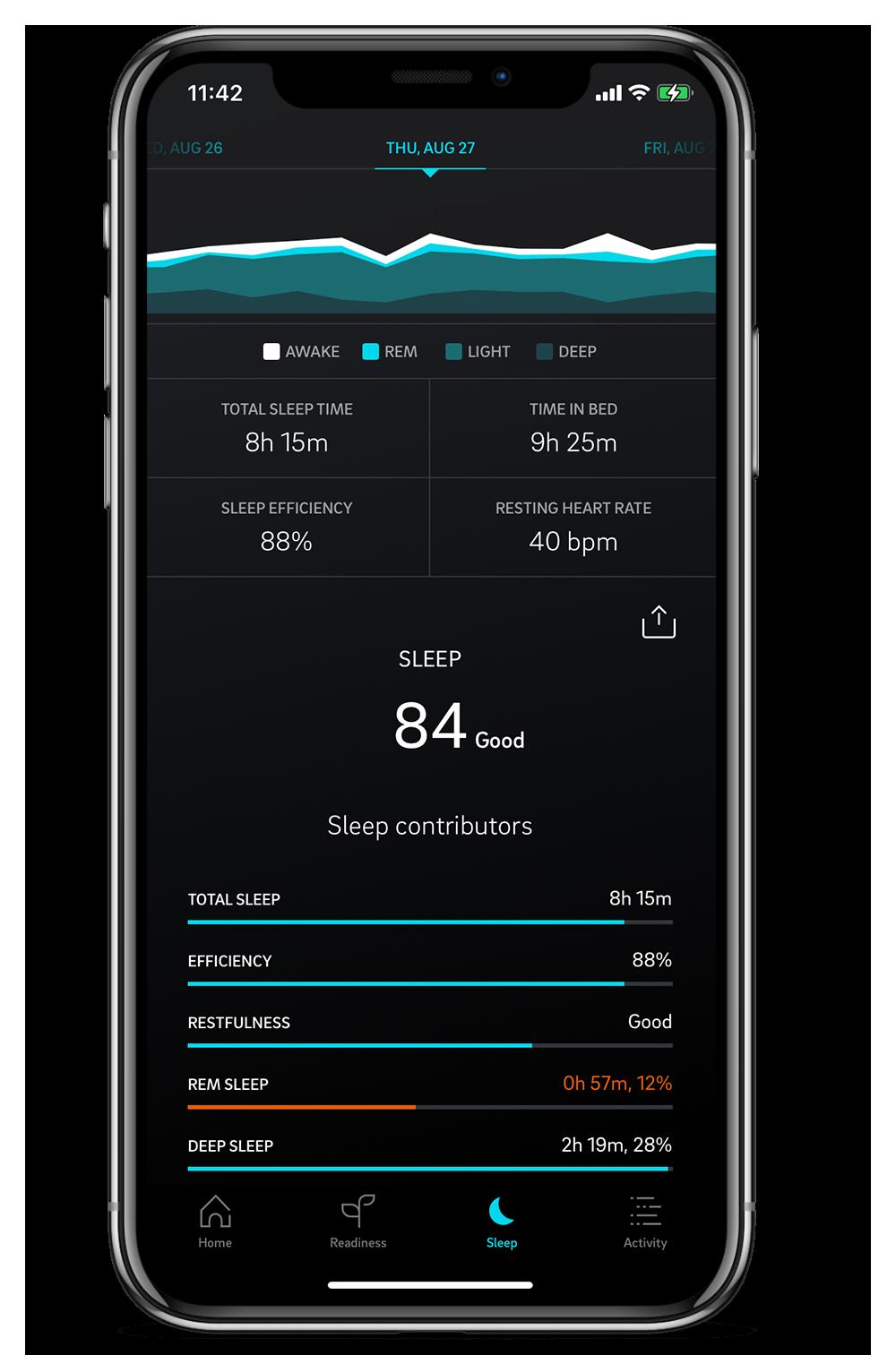 Oura Ring app sleep score