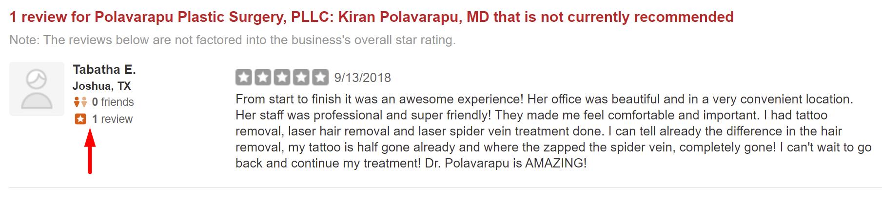 Kiran Polavarapu review