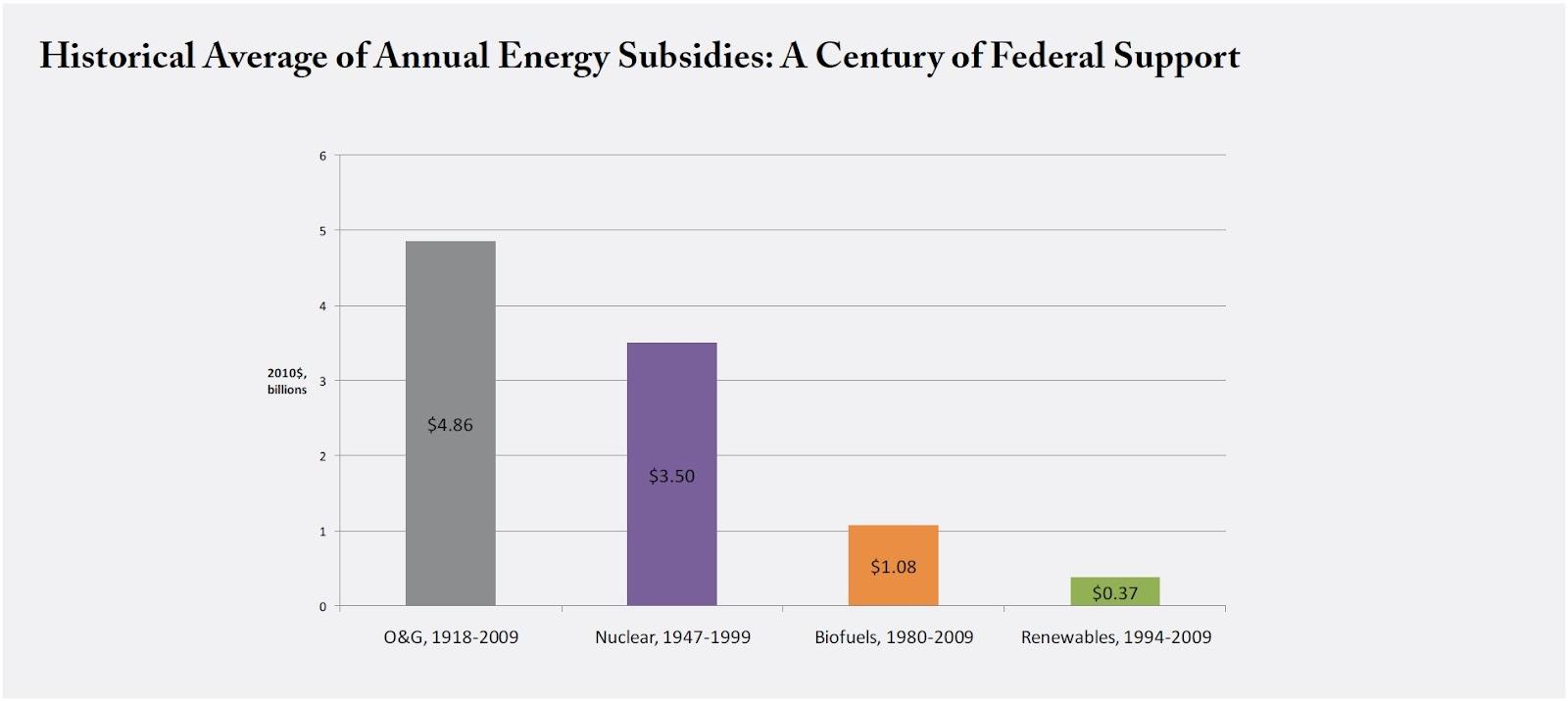 Subsidies image.jpg