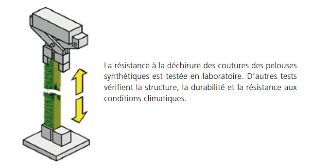 concept-qualite-fifa-recommended-gazon-artificiel-1