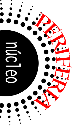 nucleoperiferia.png