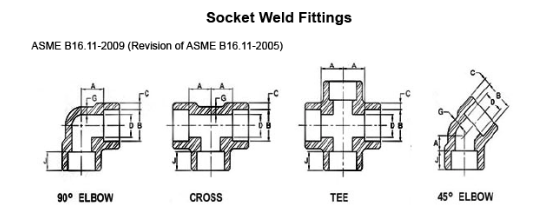 SOCKET WELD TEE CROSS ELBOW.png